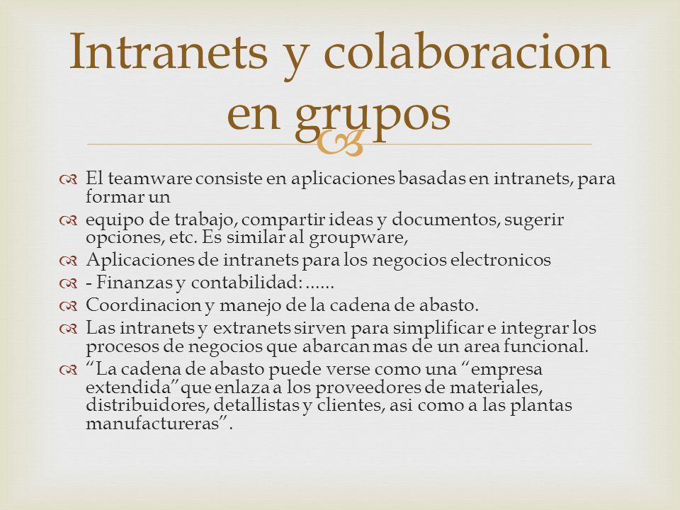 El teamware consiste en aplicaciones basadas en intranets, para formar un equipo de trabajo, compartir ideas y documentos, sugerir opciones, etc.