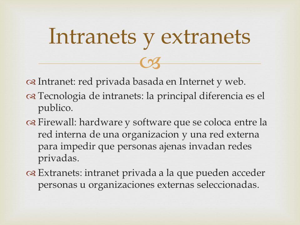 Intranet: red privada basada en Internet y web.