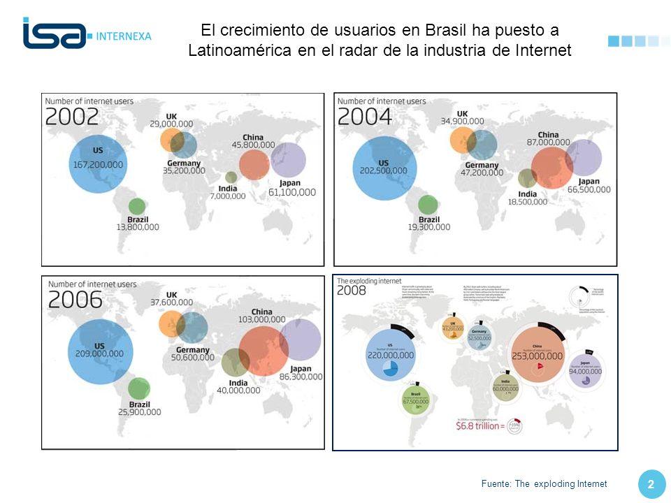 3 El total de Latinoamérica realmente asciende a 177.3 m de usuarios, con una penetración de solo 32.6% LATAM 177.3 m 32.6% BR 72.0 m 36.2% MX 27.6 m 24.8% CO 20.8 m 47.6% AR 20.0 m 48.9% CL 8.4 m 50.4% VE 8.8 m 32.9% Porqué nos perciben como mercados independientes.