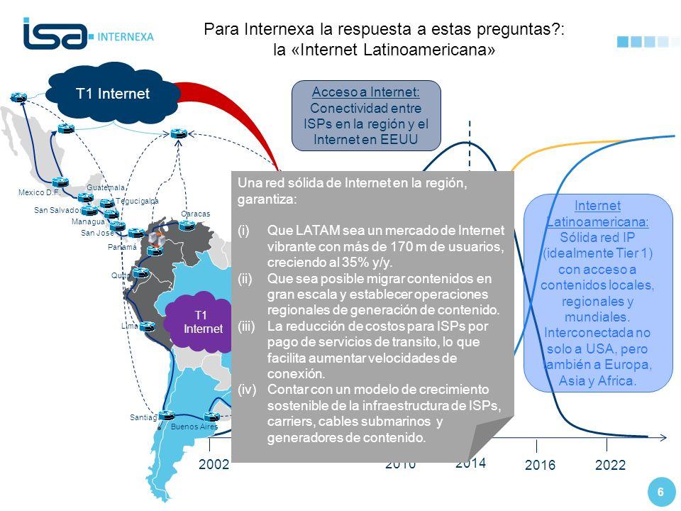 6 Acceso a Internet: Conectividad entre ISPs en la región y el Internet en EEUU Para Internexa la respuesta a estas preguntas?: la «Internet Latinoame