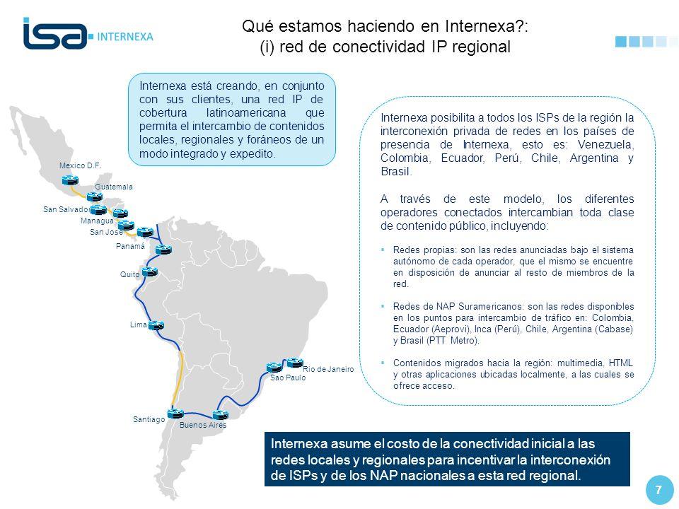 7 Qué estamos haciendo en Internexa?: (i) red de conectividad IP regional Rio de Janeiro Buenos Aires Sao Paulo Santiago Quito Panamá San Jose Managua