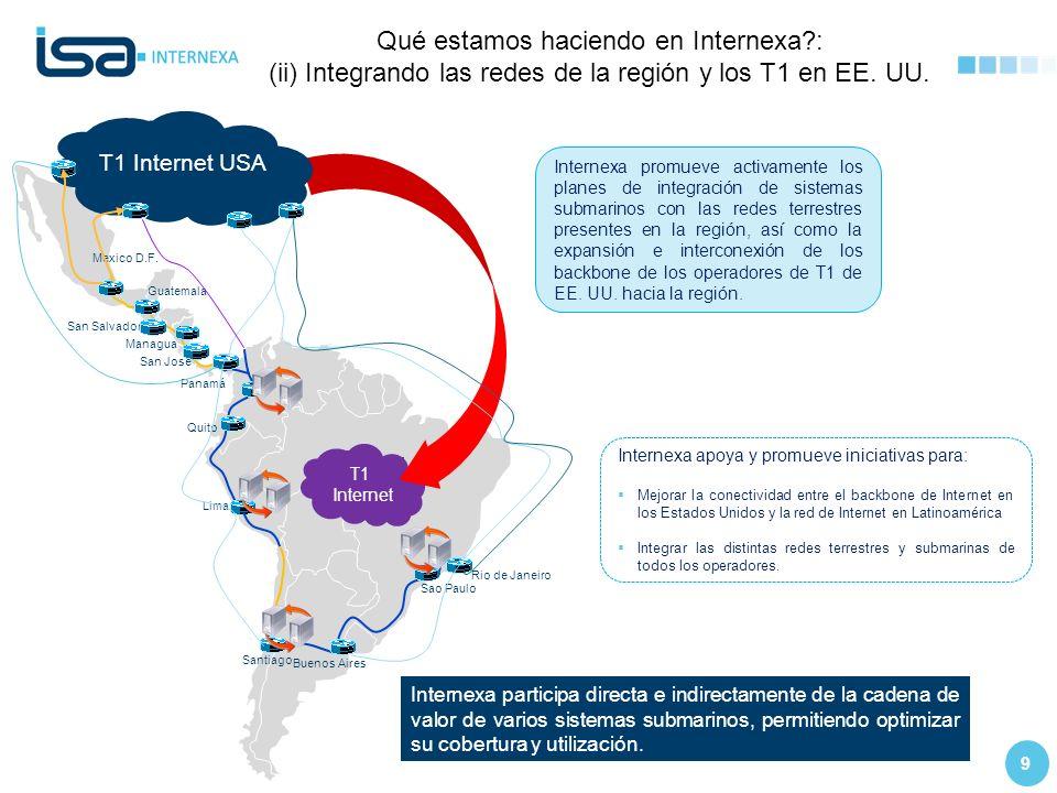 9 Qué estamos haciendo en Internexa?: (ii) Integrando las redes de la región y los T1 en EE. UU. T1 Internet USA Rio de Janeiro Buenos Aires Sao Paulo