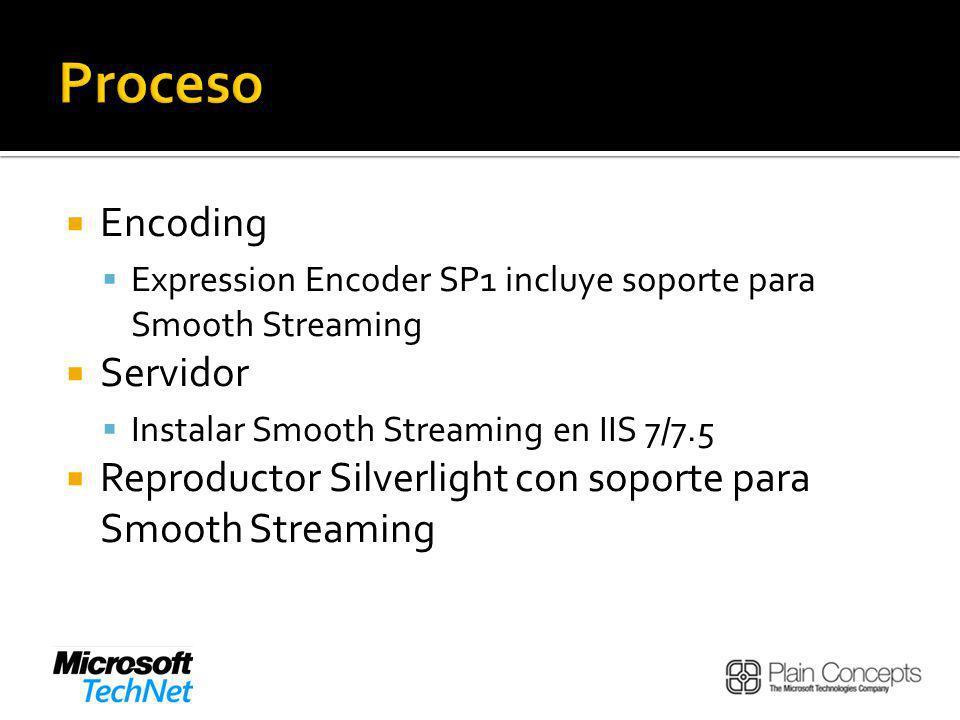 Encoding Expression Encoder SP1 incluye soporte para Smooth Streaming Servidor Instalar Smooth Streaming en IIS 7/7.5 Reproductor Silverlight con soporte para Smooth Streaming