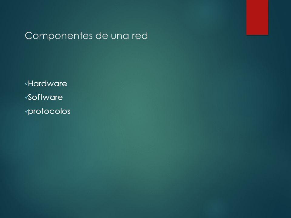 Componentes de una red Hardware Software protocolos