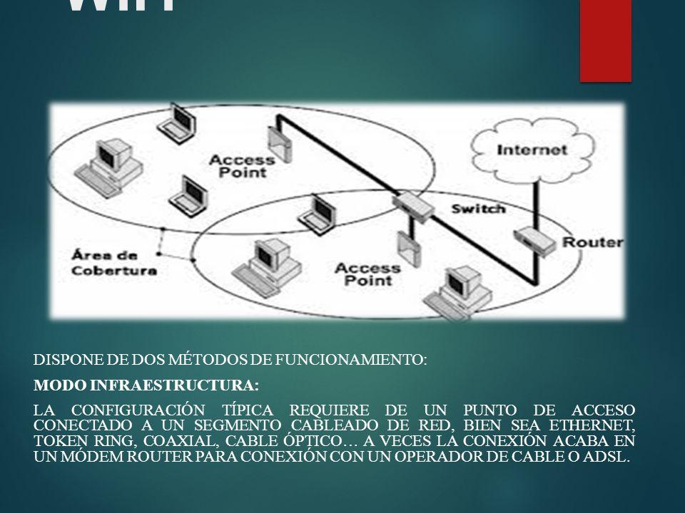 Topología de Red WiFi DISPONE DE DOS MÉTODOS DE FUNCIONAMIENTO: MODO INFRAESTRUCTURA: LA CONFIGURACIÓN TÍPICA REQUIERE DE UN PUNTO DE ACCESO CONECTADO A UN SEGMENTO CABLEADO DE RED, BIEN SEA ETHERNET, TOKEN RING, COAXIAL, CABLE ÓPTICO… A VECES LA CONEXIÓN ACABA EN UN MÓDEM ROUTER PARA CONEXIÓN CON UN OPERADOR DE CABLE O ADSL.