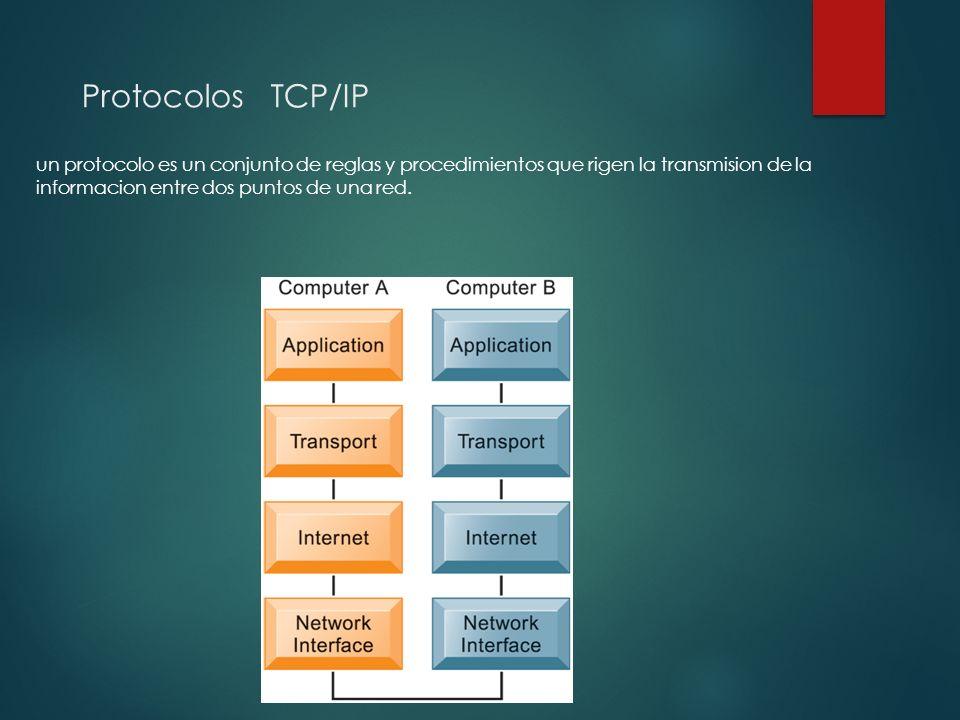 Protocolos TCP/IP un protocolo es un conjunto de reglas y procedimientos que rigen la transmision de la informacion entre dos puntos de una red.