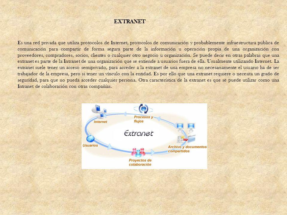 Es una red privada que utiliza protocolos de Internet, protocolos de comunicación y probablemente infraestructura pública de comunicación para compart
