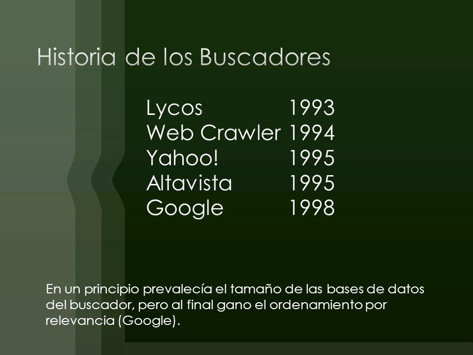 Lycos1993 Web Crawler1994 Yahoo!1995 Altavista1995 Google1998 En un principio prevalecía el tamaño de las bases de datos del buscador, pero al final g