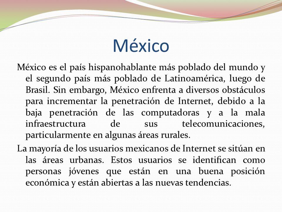 México México es el país hispanohablante más poblado del mundo y el segundo país más poblado de Latinoamérica, luego de Brasil.