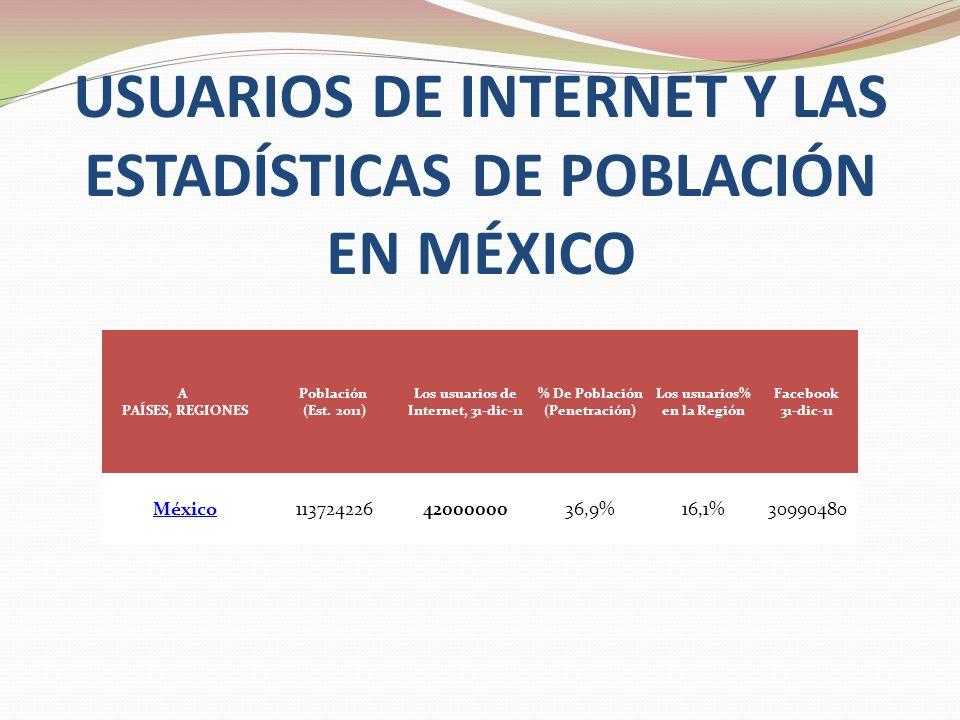 USUARIOS DE INTERNET Y LAS ESTADÍSTICAS DE POBLACIÓN EN MÉXICO A PAÍSES, REGIONES Población (Est. 2011) Los usuarios de Internet, 31-dic-11 % De Pobla