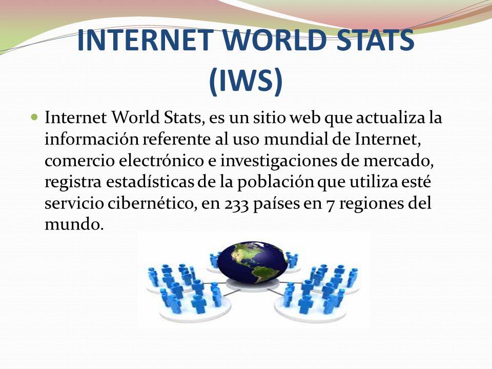 INTERNET WORLD STATS (IWS) Internet World Stats, es un sitio web que actualiza la información referente al uso mundial de Internet, comercio electrónico e investigaciones de mercado, registra estadísticas de la población que utiliza esté servicio cibernético, en 233 países en 7 regiones del mundo.