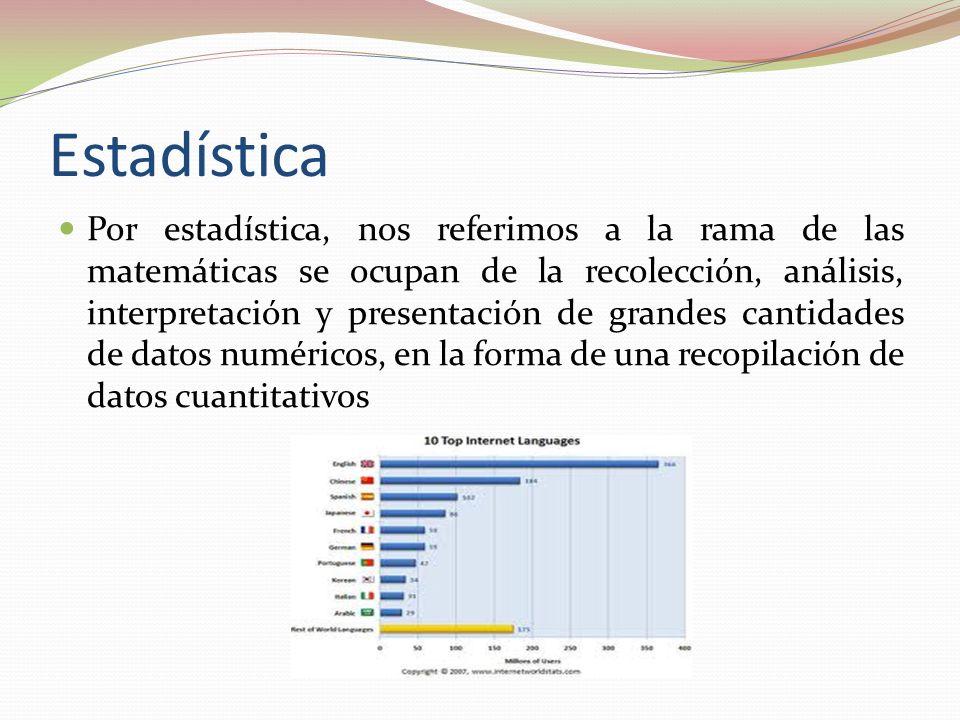 Estadística Por estadística, nos referimos a la rama de las matemáticas se ocupan de la recolección, análisis, interpretación y presentación de grandes cantidades de datos numéricos, en la forma de una recopilación de datos cuantitativos