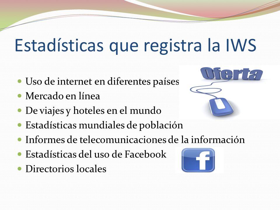 Estadísticas que registra la IWS Uso de internet en diferentes países Mercado en línea De viajes y hoteles en el mundo Estadísticas mundiales de población Informes de telecomunicaciones de la información Estadísticas del uso de Facebook Directorios locales