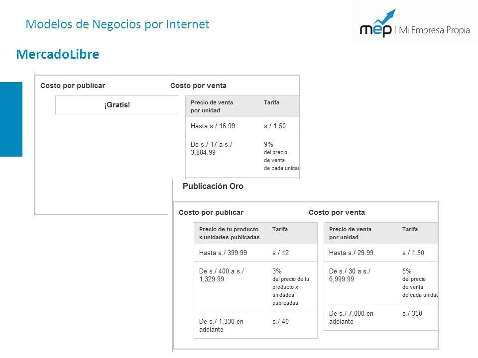 Modelos de Negocios por Internet MercadoLibre