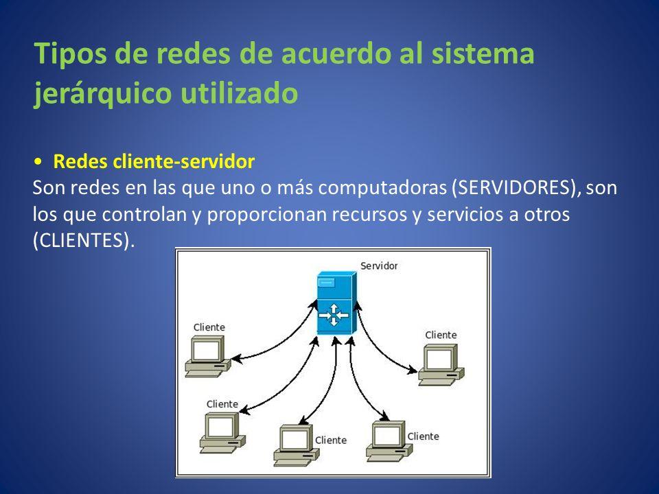 Tipos de redes de acuerdo al sistema jerárquico utilizado Redes cliente-servidor Son redes en las que uno o más computadoras (SERVIDORES), son los que