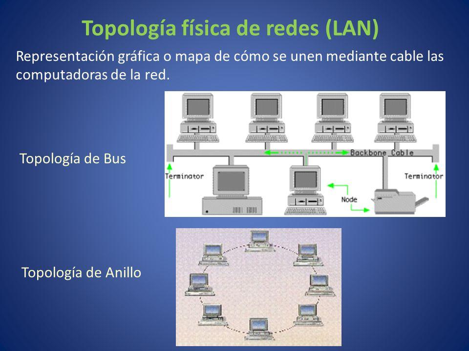 Topología física de redes (LAN) Topología de Bus Topología de Anillo Representación gráfica o mapa de cómo se unen mediante cable las computadoras de