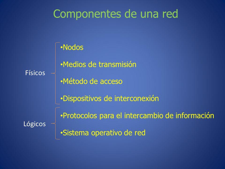 Componentes de una red Nodos Medios de transmisión Método de acceso Dispositivos de interconexión Protocolos para el intercambio de información Sistem