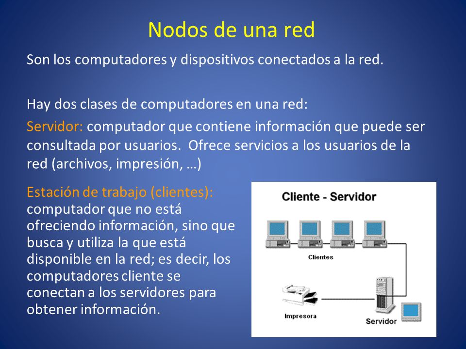 Nodos de una red Son los computadores y dispositivos conectados a la red.