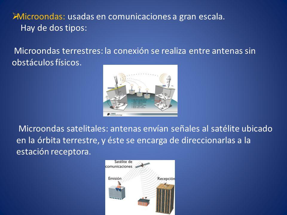 Microondas: usadas en comunicaciones a gran escala. Hay de dos tipos: Microondas terrestres: la conexión se realiza entre antenas sin obstáculos físic