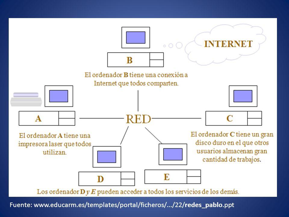 Tipos de redes de acuerdo a su distribución geográfica Red de área local : Local Area Network (LAN) Conecta computadoras que están ubicadas cerca una de la otra (en el mismo edificio, en el mismo departamento,…).