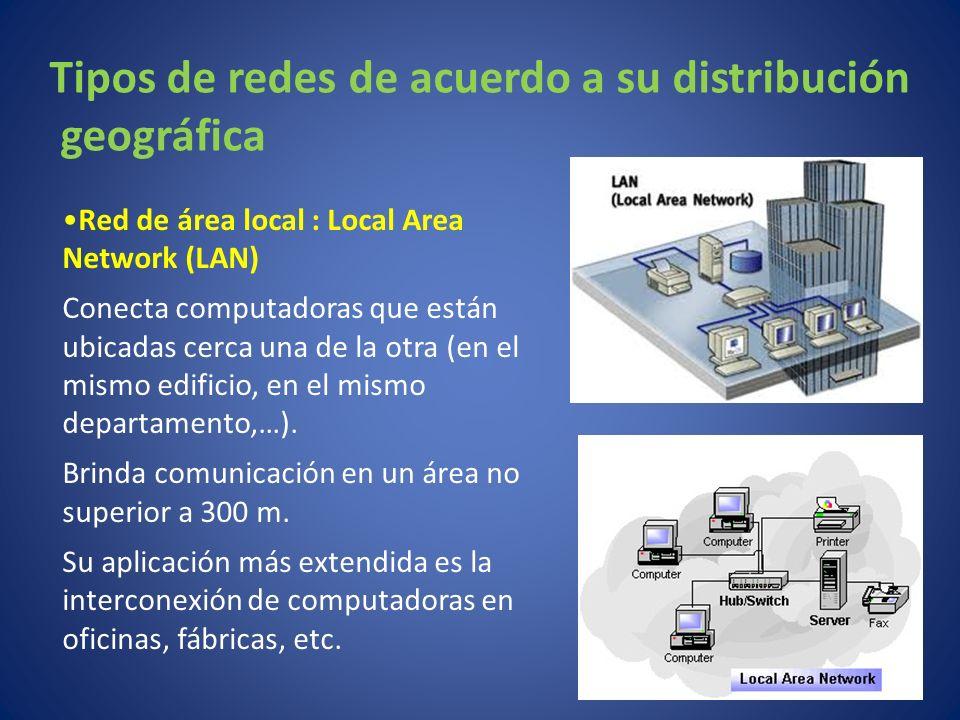 Tipos de redes de acuerdo a su distribución geográfica Red de área local : Local Area Network (LAN) Conecta computadoras que están ubicadas cerca una