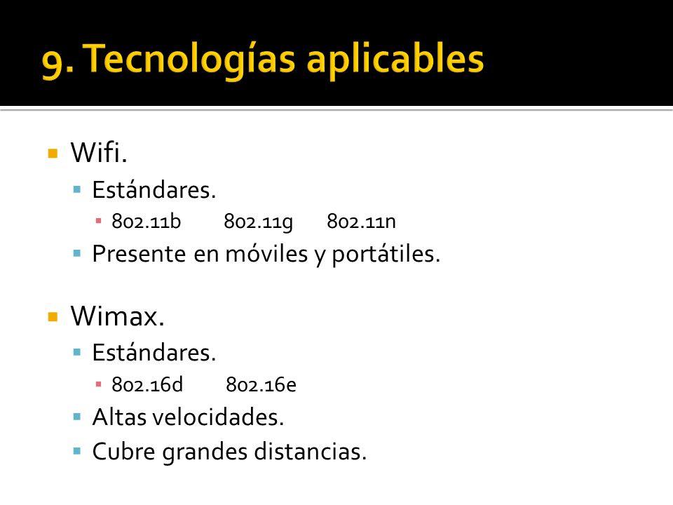 Wifi. Estándares. 802.11b 802.11g 802.11n Presente en móviles y portátiles. Wimax. Estándares. 802.16d 802.16e Altas velocidades. Cubre grandes distan