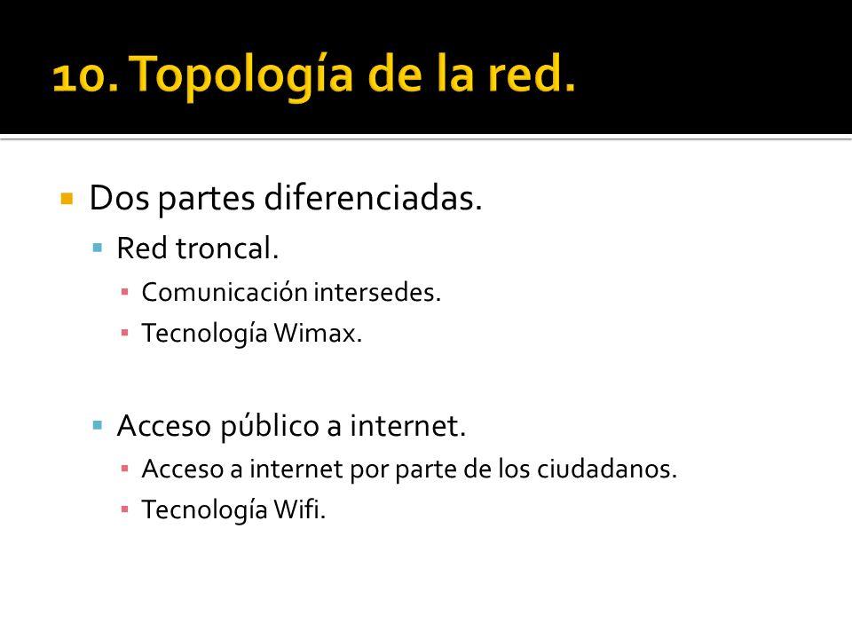 Dos partes diferenciadas. Red troncal. Comunicación intersedes. Tecnología Wimax. Acceso público a internet. Acceso a internet por parte de los ciudad