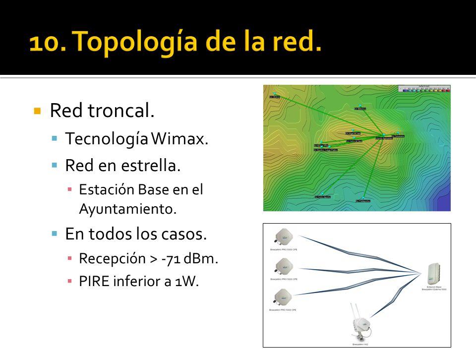 Red troncal. Tecnología Wimax. Red en estrella. Estación Base en el Ayuntamiento. En todos los casos. Recepción > -71 dBm. PIRE inferior a 1W.