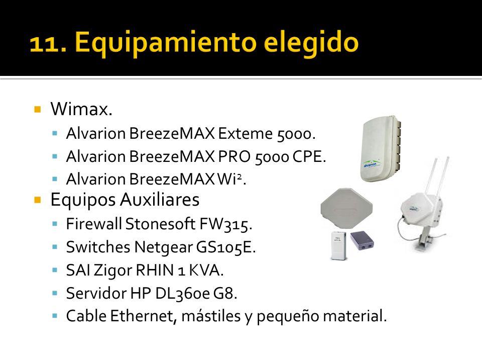 Wimax. Alvarion BreezeMAX Exteme 5000. Alvarion BreezeMAX PRO 5000 CPE. Alvarion BreezeMAX Wi 2. Equipos Auxiliares Firewall Stonesoft FW315. Switches