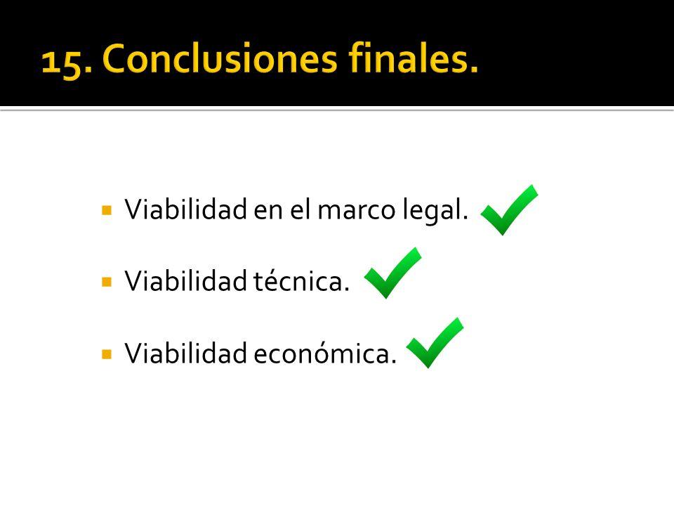 Viabilidad en el marco legal. Viabilidad técnica. Viabilidad económica.