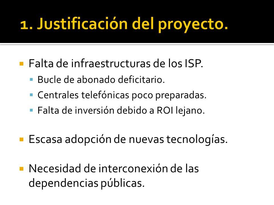 Falta de infraestructuras de los ISP. Bucle de abonado deficitario. Centrales telefónicas poco preparadas. Falta de inversión debido a ROI lejano. Esc