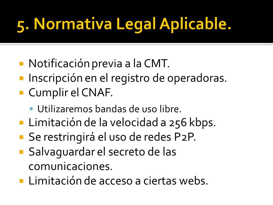 Notificación previa a la CMT. Inscripción en el registro de operadoras. Cumplir el CNAF. Utilizaremos bandas de uso libre. Limitación de la velocidad