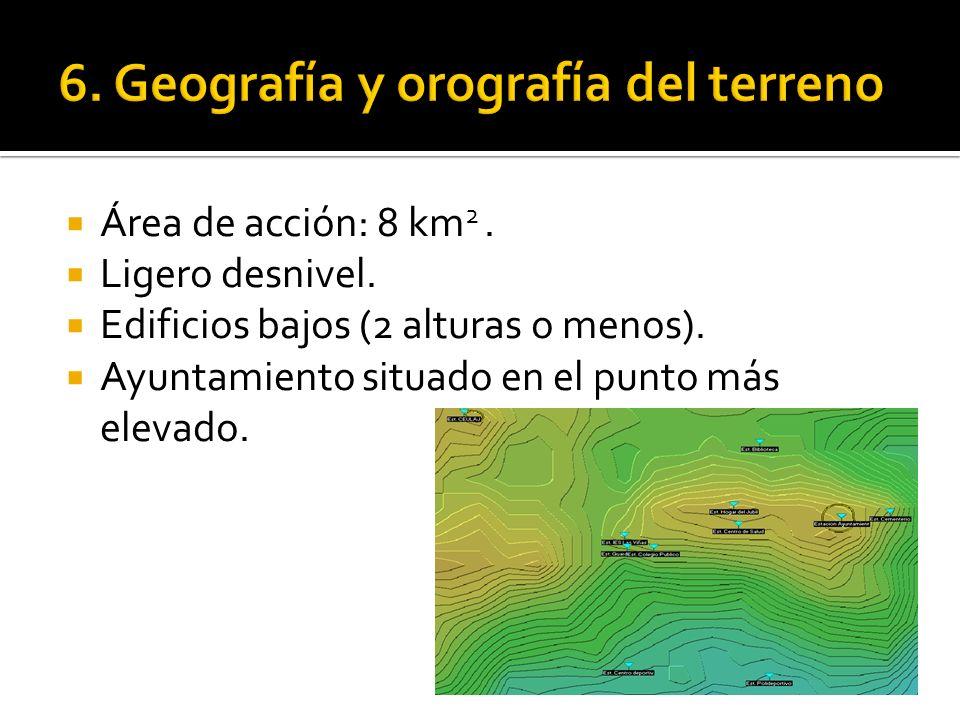 Área de acción: 8 km 2. Ligero desnivel. Edificios bajos (2 alturas o menos). Ayuntamiento situado en el punto más elevado.