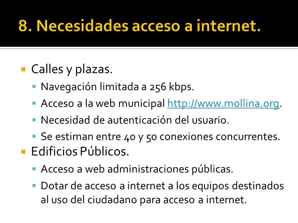 Calles y plazas. Navegación limitada a 256 kbps. Acceso a la web municipal http://www.mollina.org.http://www.mollina.org Necesidad de autenticación de