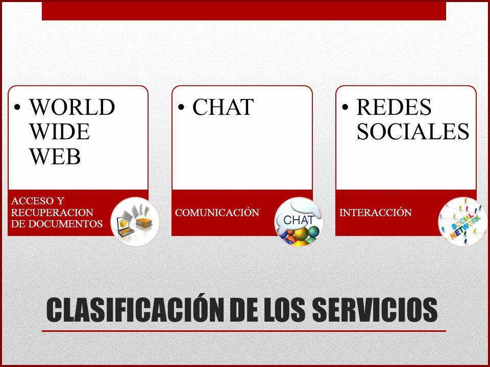 CLASIFICACIÓN DE LOS SERVICIOS