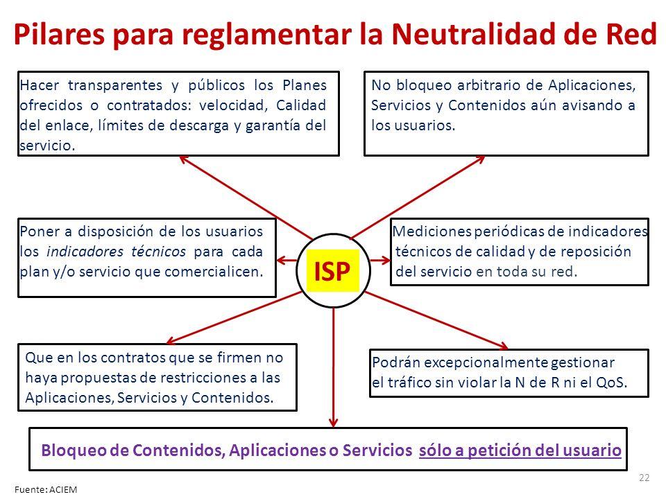 Pilares para reglamentar la Neutralidad de Red ISP No bloqueo arbitrario de Aplicaciones, Servicios y Contenidos aún avisando a los usuarios. Hacer tr