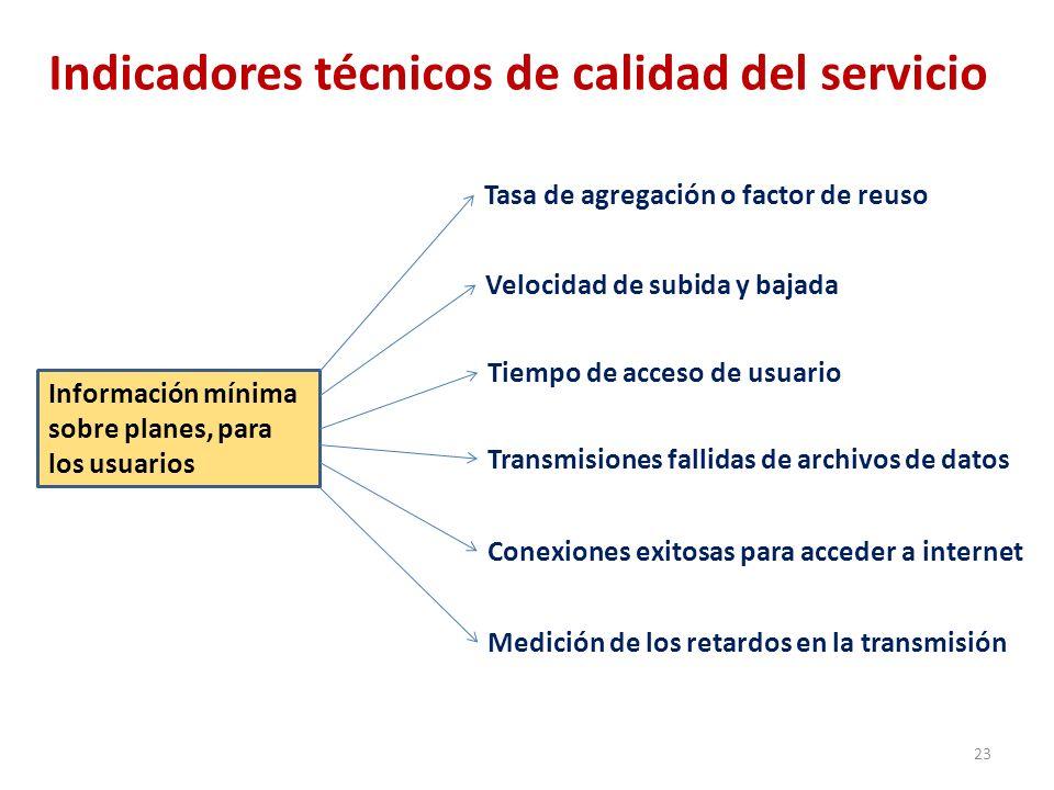 Indicadores técnicos de calidad del servicio Tasa de agregación o factor de reuso Tiempo de acceso de usuario Transmisiones fallidas de archivos de da