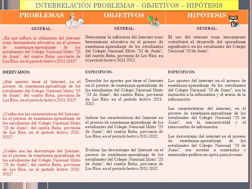 U NIVERSIDAD T ÉCNICA DE BABAHOYO FACULTAD DE CIENCIAS JURÍDICAS, SOCIALES Y DE LA EDUCACIÓN TESIS DE GRADO PREVIO A LA OBTENCIÓN DEL TITULO DE LICENC