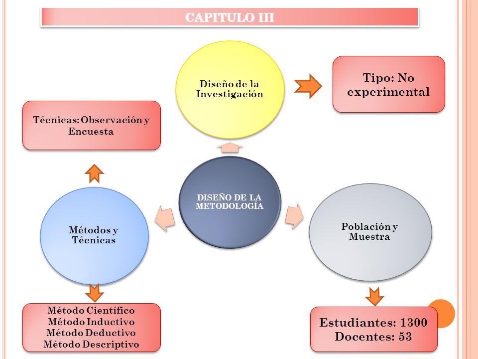 RED CONCEPTUAL DEL MARCO TEÓRICO INTERNET COMO HERRAMIENTA EDUCATIVA EN EL PROCESO DE ENSEÑANZA-APRENDIZAJE ¿Qué es y Cómo funciona? Componentes Proto