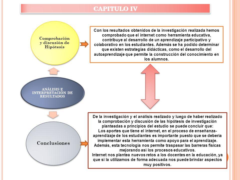CAPITULO IV ANÁLISIS E INTERPRETACIÓN DE RESULTADOS Comprobación y discusión de Hipótesis Conclusiones Con los resultados obtenidos de la investigación realizada hemos comprobado que el internet como herramienta educativa, contribuye al desarrollo de un aprendizaje participativo y colaborativo en los estudiantes.