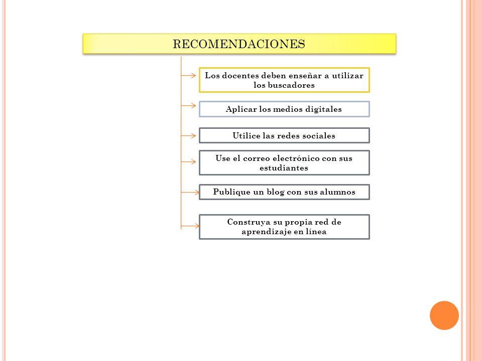 CAPITULO IV ANÁLISIS E INTERPRETACIÓN DE RESULTADOS Comprobación y discusión de Hipótesis Conclusiones Con los resultados obtenidos de la investigació
