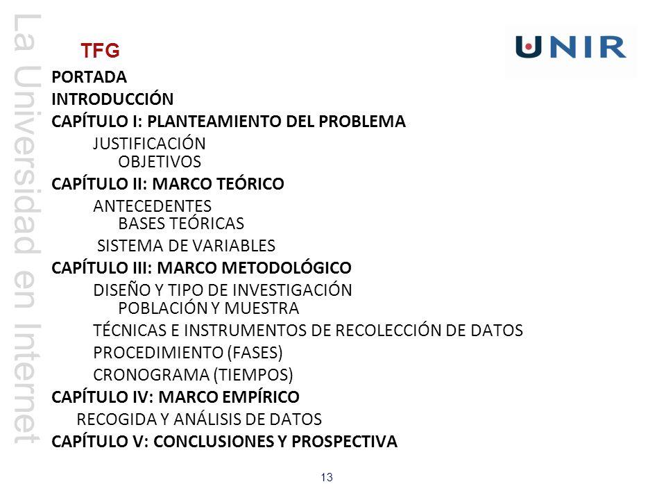 La Universidad en Internet 13 TFG PORTADA INTRODUCCIÓN CAPÍTULO I: PLANTEAMIENTO DEL PROBLEMA JUSTIFICACIÓN OBJETIVOS CAPÍTULO II: MARCO TEÓRICO ANTEC