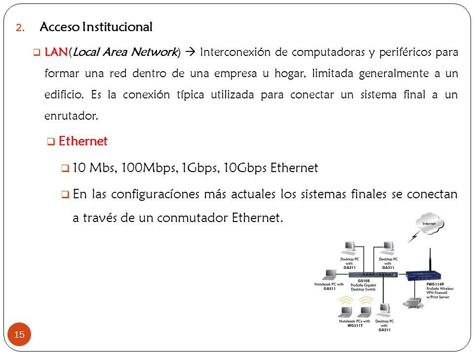 15 2. Acceso Institucional LAN(Local Area Network) Interconexión de computadoras y periféricos para formar una red dentro de una empresa u hogar, limi