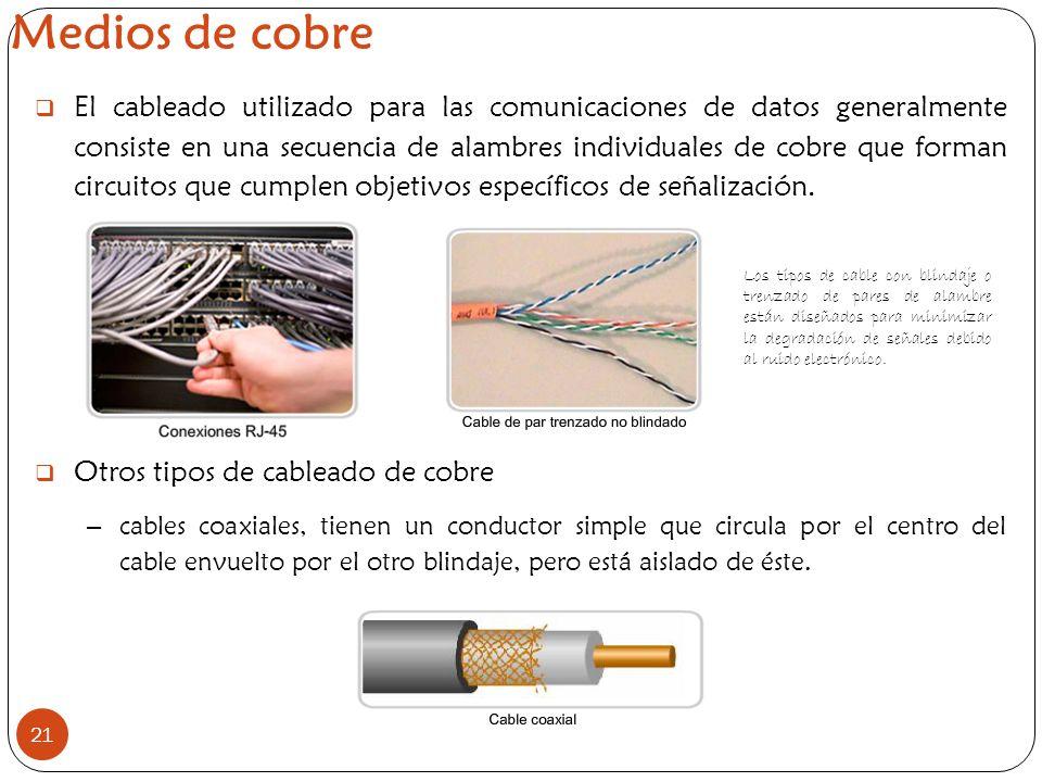 El cableado utilizado para las comunicaciones de datos generalmente consiste en una secuencia de alambres individuales de cobre que forman circuitos q