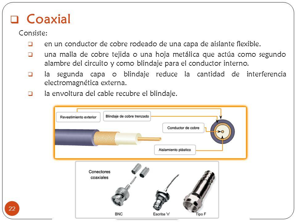 Coaxial Consiste: en un conductor de cobre rodeado de una capa de aislante flexible. una malla de cobre tejida o una hoja metálica que actúa como segu
