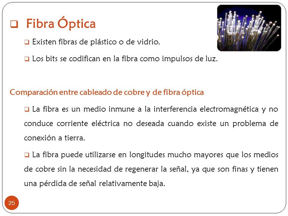Fibra Óptica Existen fibras de plástico o de vidrio. Los bits se codifican en la fibra como impulsos de luz. Comparación entre cableado de cobre y de
