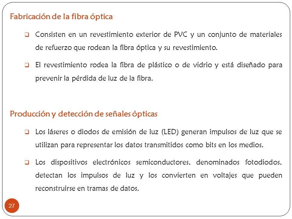 Fabricación de la fibra óptica Consisten en un revestimiento exterior de PVC y un conjunto de materiales de refuerzo que rodean la fibra óptica y su r
