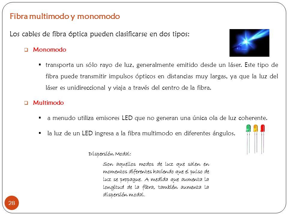 Fibra multimodo y monomodo Los cables de fibra óptica pueden clasificarse en dos tipos: Monomodo transporta un sólo rayo de luz, generalmente emitido