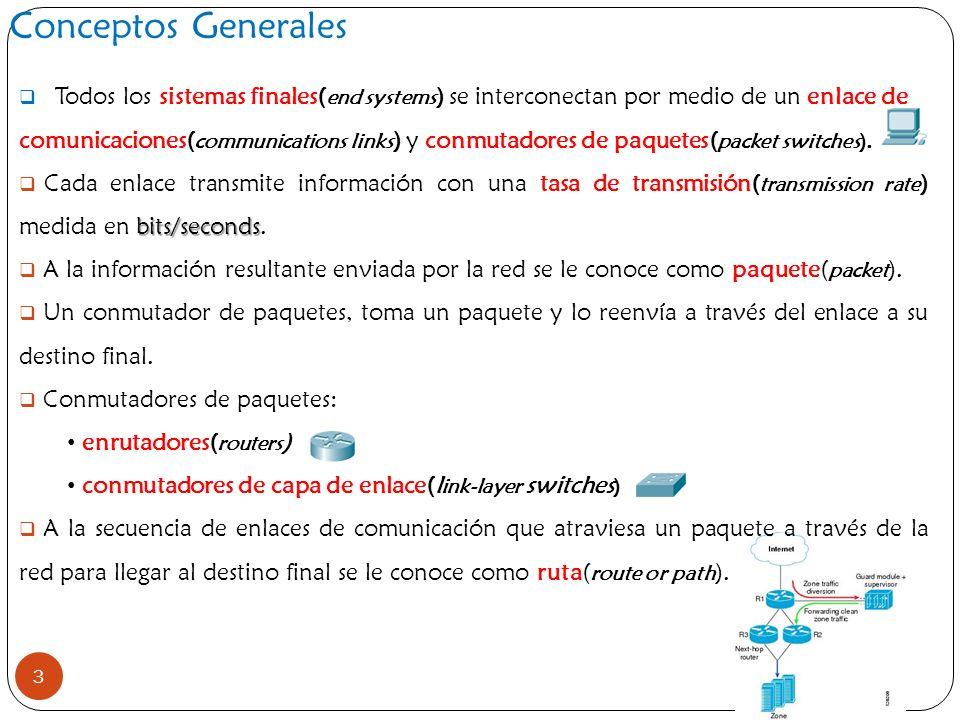 Todos los sistemas finales( end systems ) se interconectan por medio de un enlace de comunicaciones( communications links ) y conmutadores de paquetes