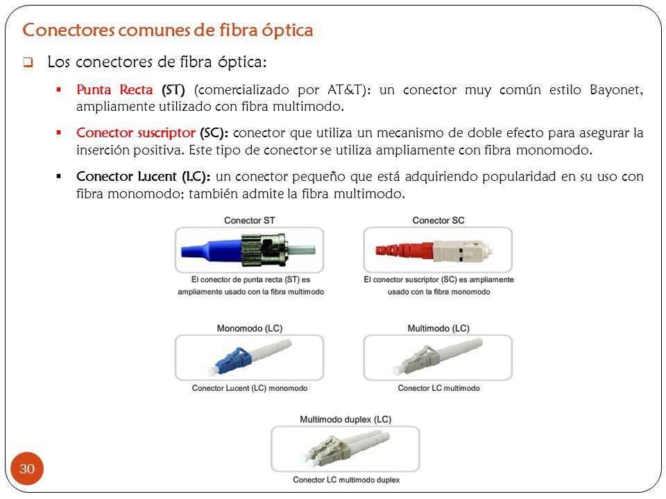 Conectores comunes de fibra óptica Los conectores de fibra óptica: Punta Recta (ST) (comercializado por AT&T): un conector muy común estilo Bayonet, a
